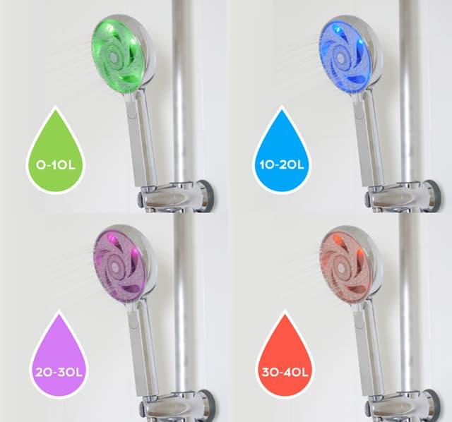 Hydrao et ses couleurs pour vous avertir de votre consommation.