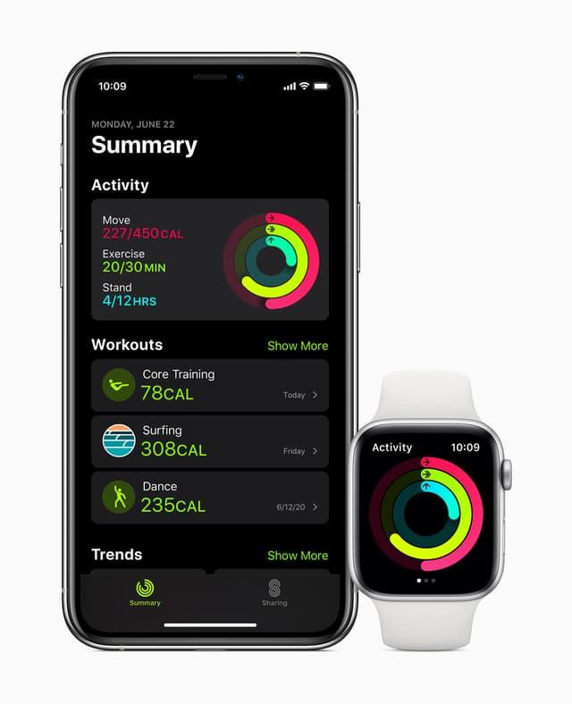 L'activité quotidienne visible en un clin d'œil, avec un rapport détaillé sur l'iPhone.