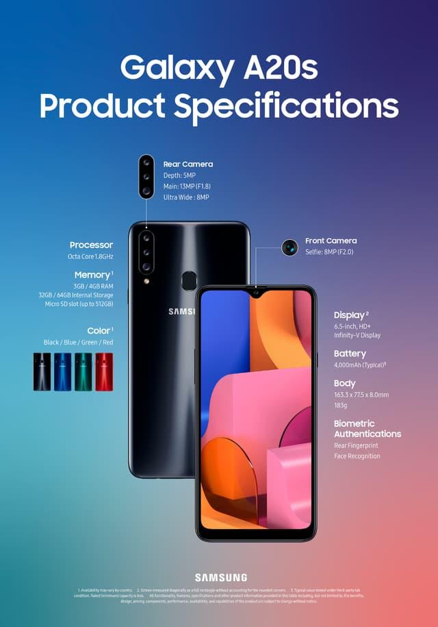 Samsung a dévoilé la fiche technique du Galaxy A20s ce lundi 23 septembre 2019.