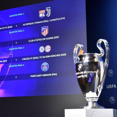 Ligue des champions : le tirage au sort du Final 8 dévoilé